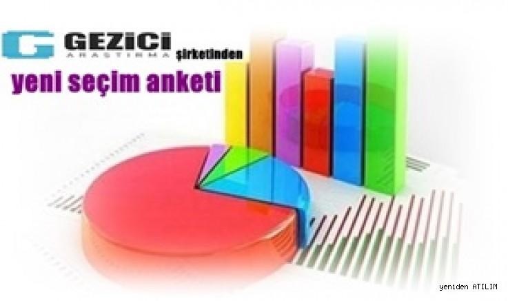 Gezici araştırma şirketinden yeni seçim anketi