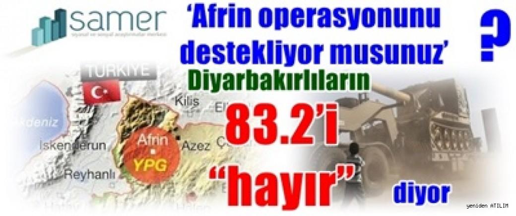 """SAMER araştırması,'Afrin operasyonunu destekliyor musunuz' sorusuna Kürtler:""""hayır"""" diyor"""