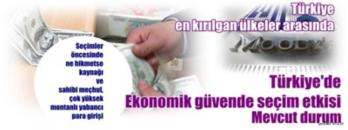 Türkiye'de Ekonomik güvende seçim etkisi-Mevcut durum